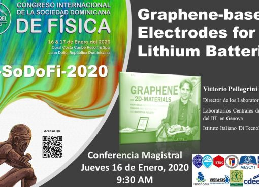 Graphene-base Electrodes for Lithium Batheries